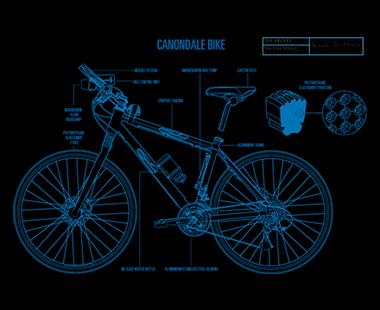 gadget_bike